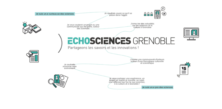 echosciences-grenoble-bandeau