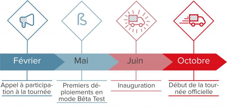 calendrier fab mobile-deploiement