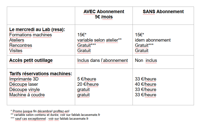 La Casemate-Fab Lab-tarifs-novembre-2018